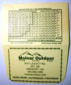 License Holder from Molnar Outdoor lichold