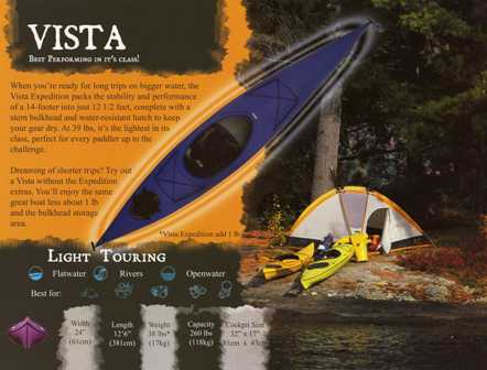 Walden Vista 12' 6 Kayak #vista